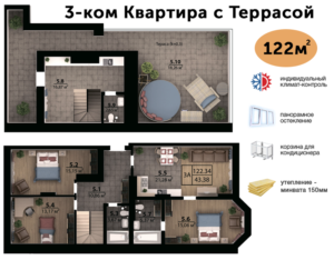 Двухрівневі квартири на Позняках